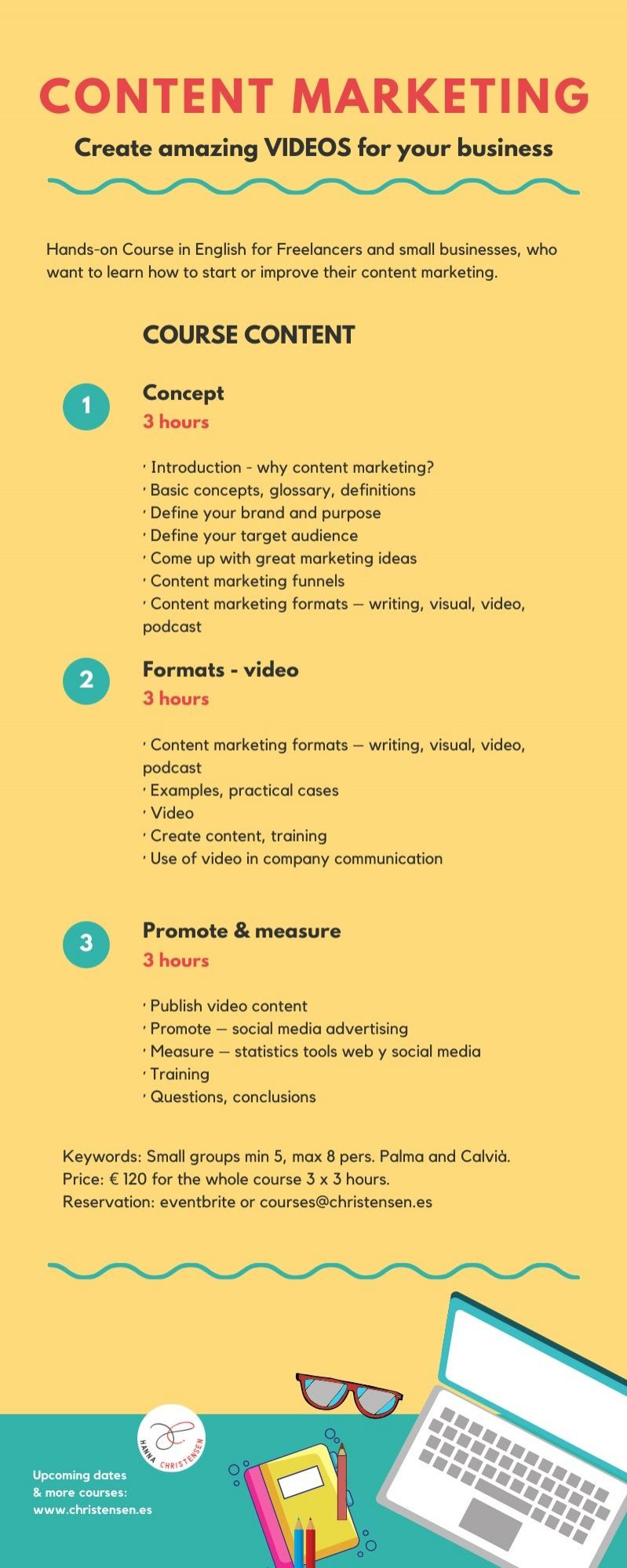 Create amazing videos course infografic